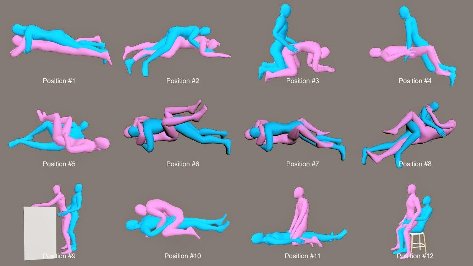 sex position for orgasm