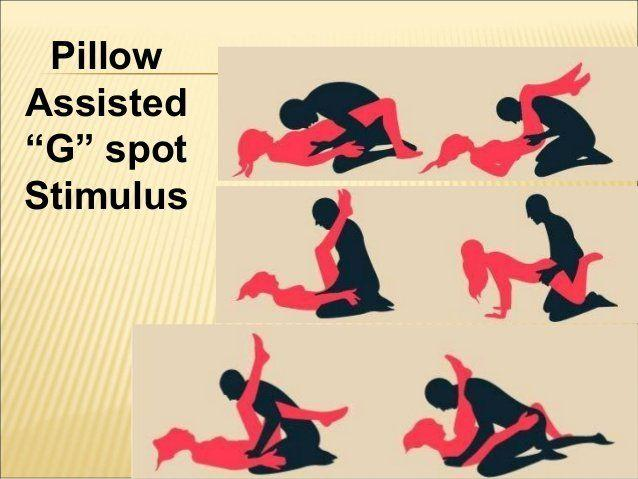 Sex position to reach g spot for that