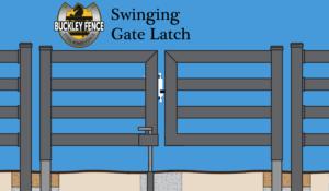 Opener swinging gate